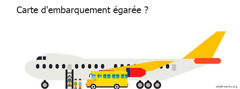Billet d'avion égaré : puis-je voyager ?